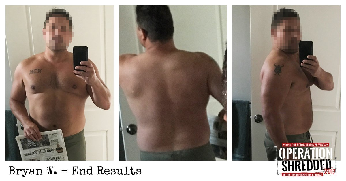 Operation Shredded 2017 Results- Bryan W End Results